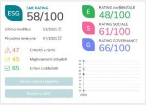 rating esg HIDRA ECOMATE